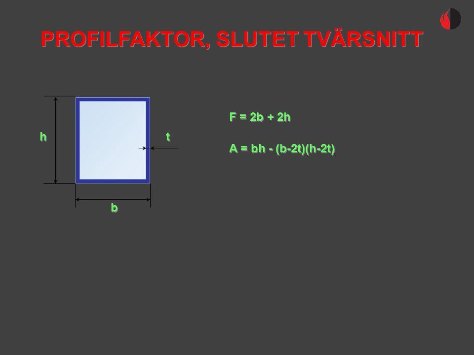 PROFILFAKTOR, SLUTET TVÄRSNITT h h t t F = 2b + 2h b b A = bh - (b-2t)(h-2t)