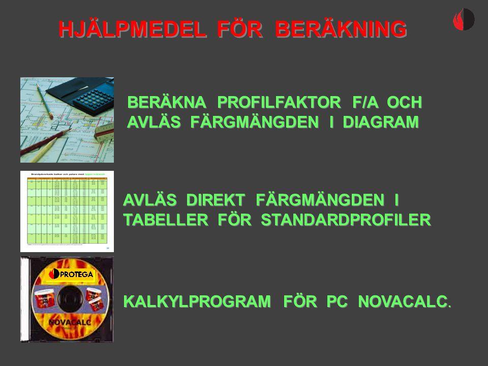 HJÄLPMEDEL FÖR BERÄKNING BERÄKNA PROFILFAKTOR F/A OCH AVLÄS FÄRGMÄNGDEN I DIAGRAM BERÄKNA PROFILFAKTOR F/A OCH AVLÄS FÄRGMÄNGDEN I DIAGRAM AVLÄS DIREK