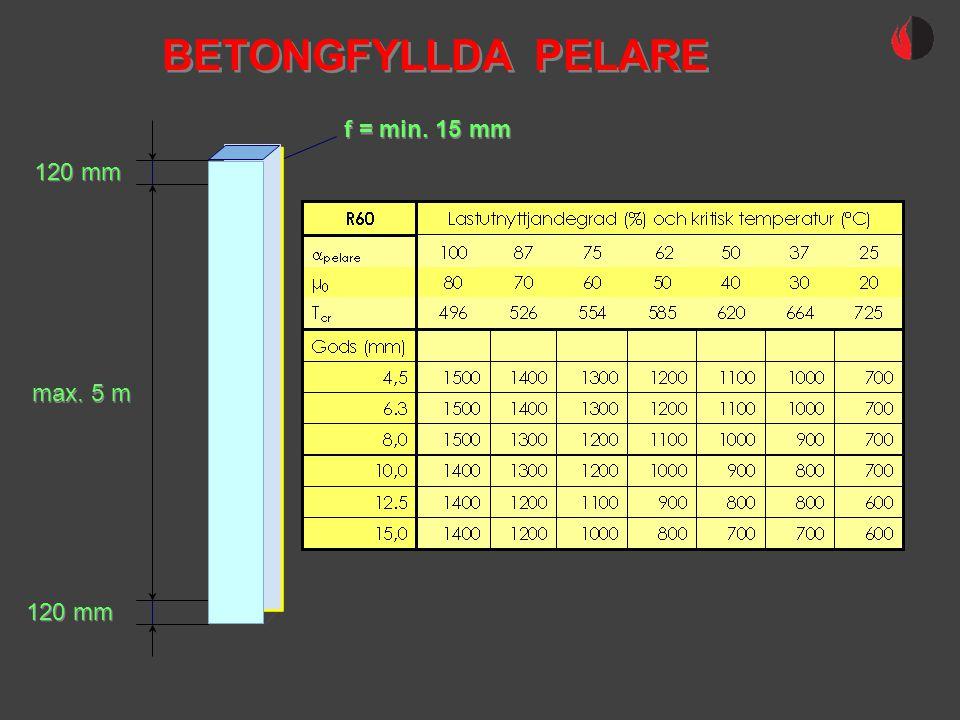 BETONGFYLLDA PELARE o 120 mm max. 5 m f = min. 15 mm 120 mm