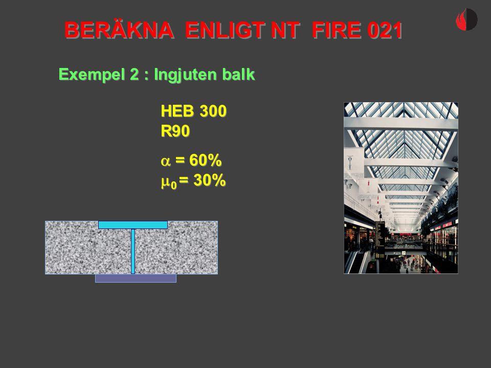 BERÄKNA ENLIGT NT FIRE 021 Exempel 2 : Ingjuten balk HEB 300 R90 HEB 300 R90  = 60%  0 = 30%  = 60%  0 = 30%