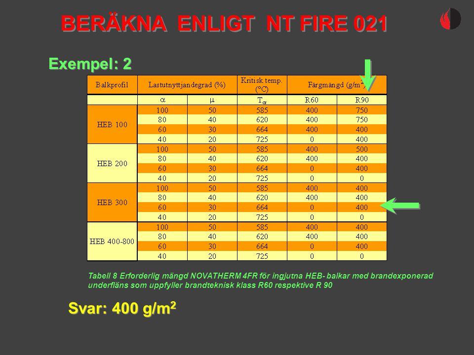 BERÄKNA ENLIGT NT FIRE 021 Exempel: 2 Svar: 400 g/m 2 Tabell 8 Erforderlig mängd NOVATHERM 4FR för ingjutna HEB- balkar med brandexponerad underfläns