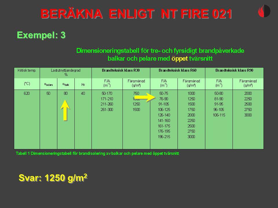 Exempel: 3 Svar: 1250 g/m 2