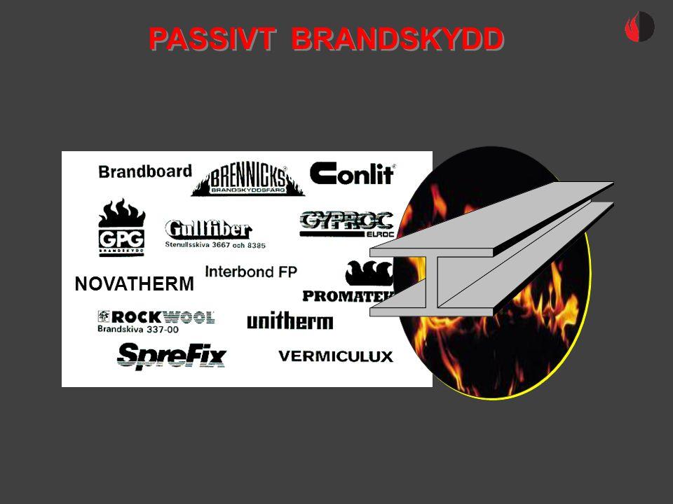 PASSIVT BRANDSKYDD NOVATHERM