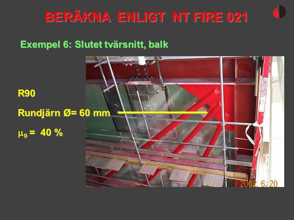 Exempel 6: Slutet tvärsnitt, balk Rundjärn Ø= 60 mm R90   = 40 % BERÄKNA ENLIGT NT FIRE 021