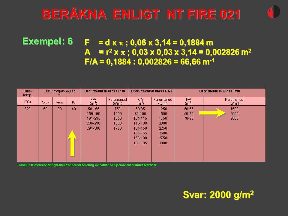 Exempel: 6 Svar: 2000 g/m 2 F = d x  ; 0,06 x 3,14 = 0,1884 m A = r 2 x  ; 0,03 x 0,03 x 3,14 = 0,002826 m 2 F/A = 0,1884 : 0,002826 = 66,66 m -1 F