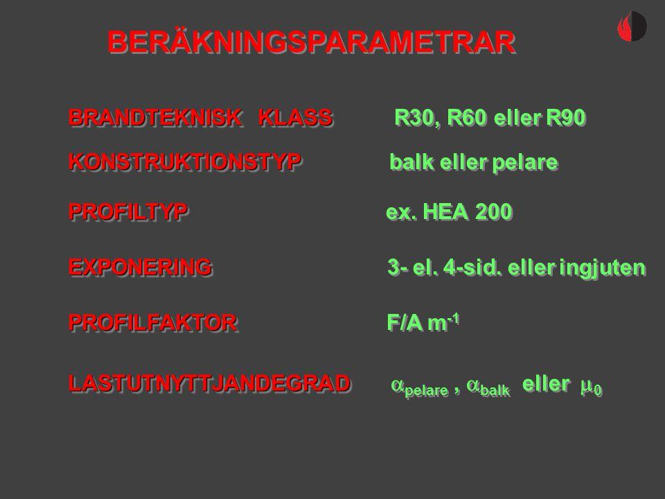 BERÄKNINGSPARAMETRAR PROFILTYP PROFILTYP ex. HEA 200 KONSTRUKTIONSTYP KONSTRUKTIONSTYP balk eller pelare EXPONERING EXPONERING 3- el. 4-sid. eller ing