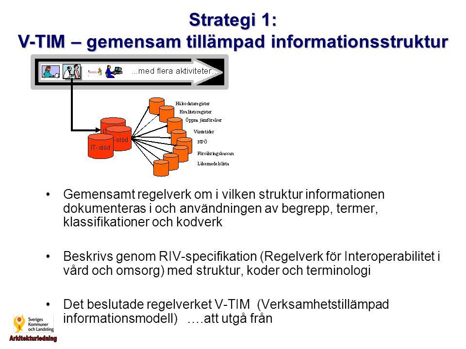 •Gemensamt regelverk om i vilken struktur informationen dokumenteras i och användningen av begrepp, termer, klassifikationer och kodverk •Beskrivs genom RIV-specifikation (Regelverk för Interoperabilitet i vård och omsorg) med struktur, koder och terminologi •Det beslutade regelverket V-TIM (Verksamhetstillämpad informationsmodell) ….att utgå från Strategi 1: V-TIM – gemensam tillämpad informationsstruktur