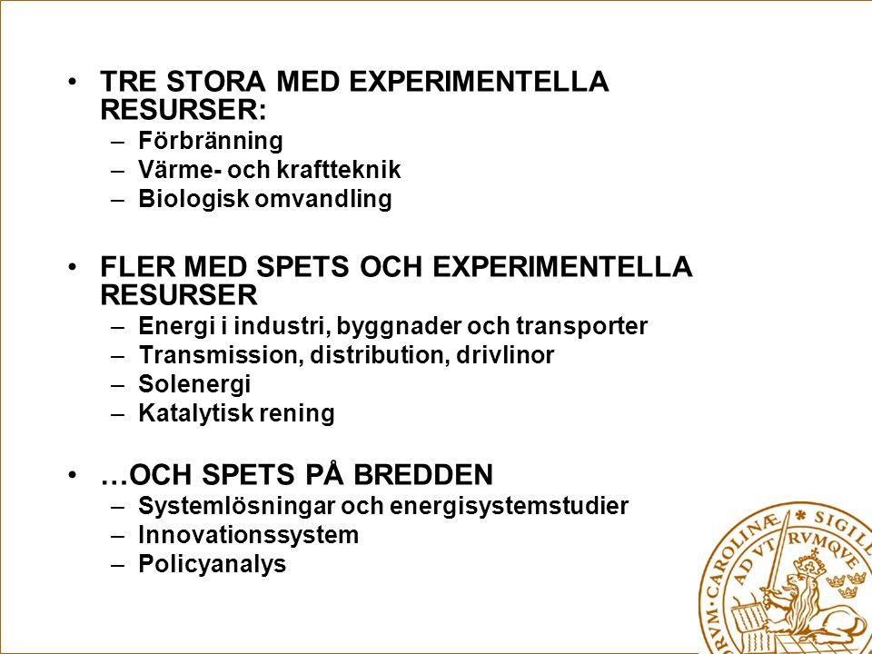 •TRE STORA MED EXPERIMENTELLA RESURSER: –Förbränning –Värme- och kraftteknik –Biologisk omvandling •FLER MED SPETS OCH EXPERIMENTELLA RESURSER –Energi i industri, byggnader och transporter –Transmission, distribution, drivlinor –Solenergi –Katalytisk rening •…OCH SPETS PÅ BREDDEN –Systemlösningar och energisystemstudier –Innovationssystem –Policyanalys