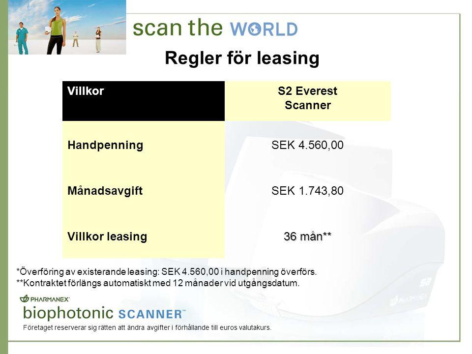 Regler för leasing VillkorS2 Everest Scanner HandpenningSEK 4.560,00 MånadsavgiftSEK 1.743,80 Villkor leasing 36 mån** *Överföring av existerande leasing: SEK 4.560,00 i handpenning överförs.