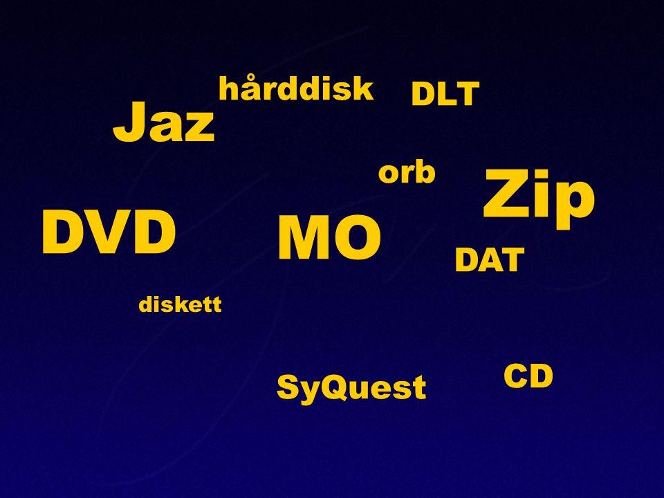 Magnetoptisk disk, MO