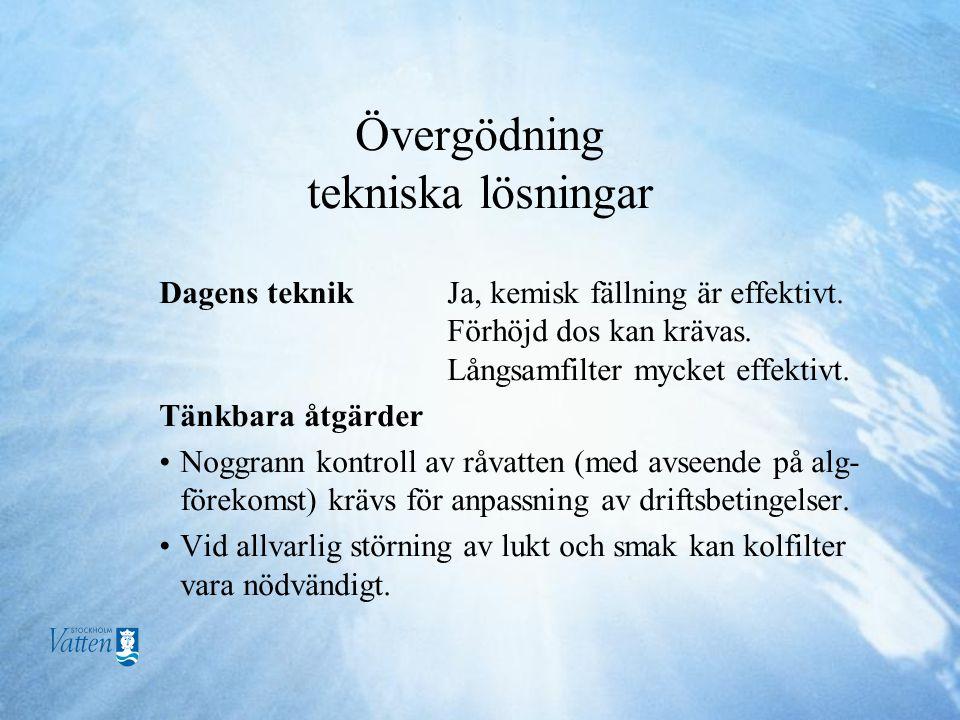 Övergödning tekniska lösningar Dagens teknik Ja, kemisk fällning är effektivt.