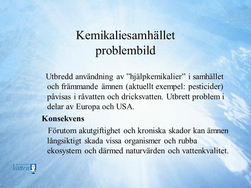 Kemikaliesamhället problembild Utbredd användning av hjälpkemikalier i samhället och främmande ämnen (aktuellt exempel: pesticider) påvisas i råvatten och dricksvatten.