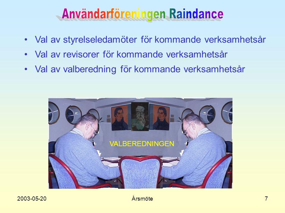 2003-05-20Årsmöte8