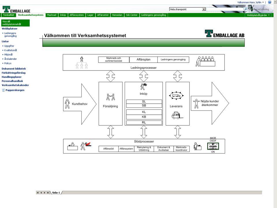Vision IT-stöd är ett prioriterat område hos T-Emballage för att uppnå kund- och leverantörstillfredsställelse.