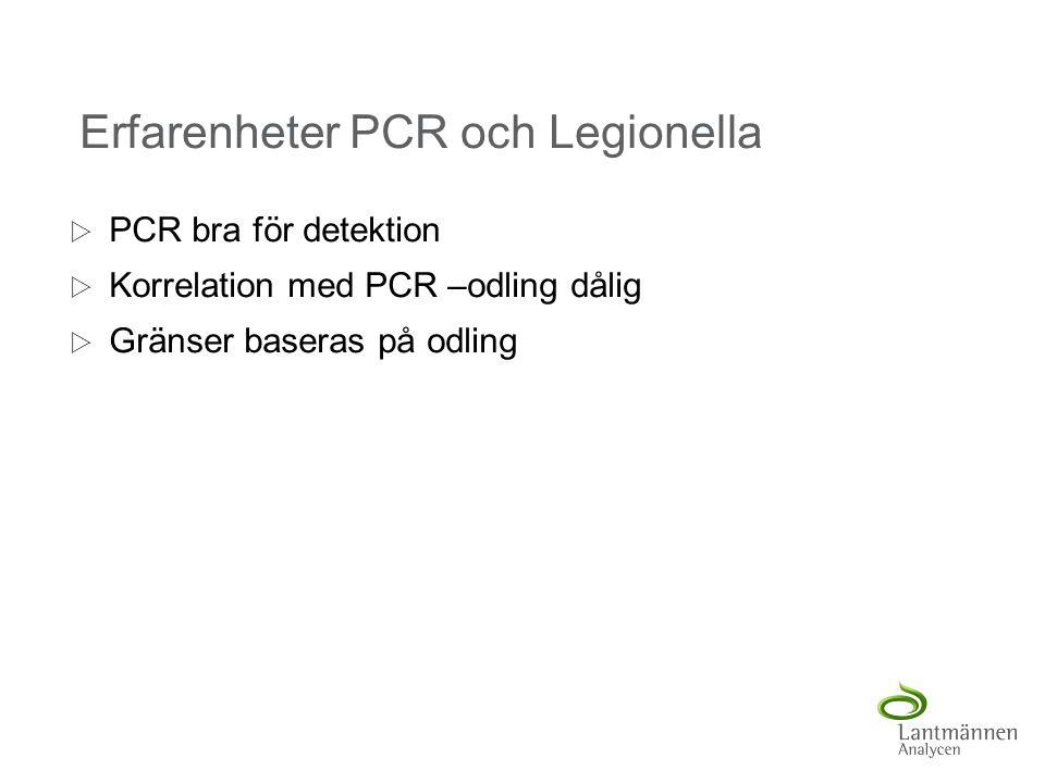 Erfarenheter PCR och Legionella  PCR bra för detektion  Korrelation med PCR –odling dålig  Gränser baseras på odling