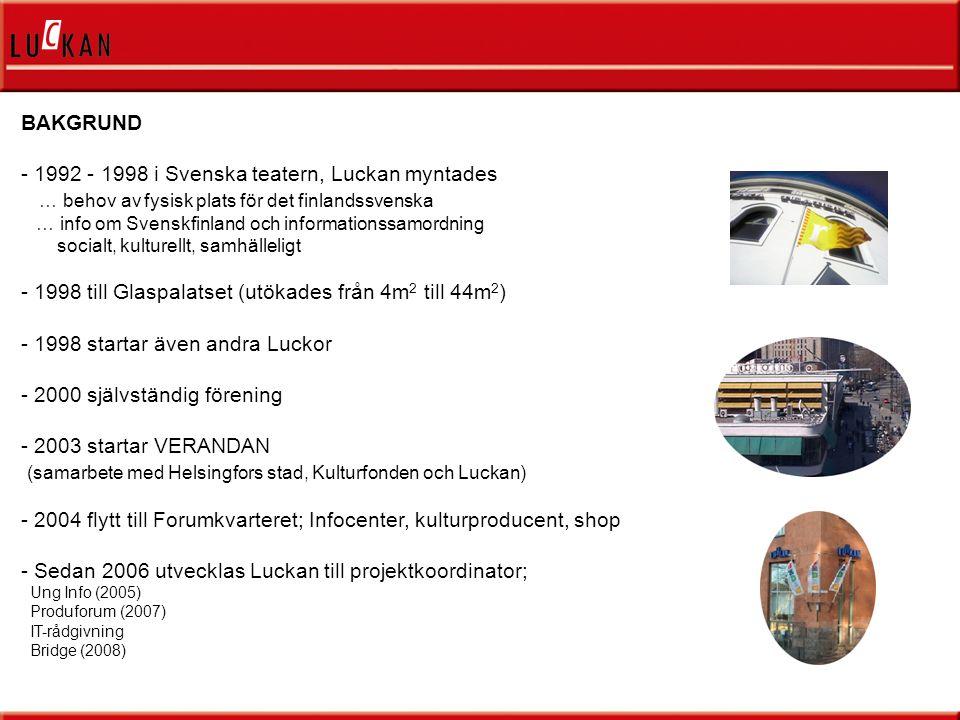 BAKGRUND - 1992 - 1998 i Svenska teatern, Luckan myntades … behov av fysisk plats för det finlandssvenska … info om Svenskfinland och informationssamordning socialt, kulturellt, samhälleligt - 1998 till Glaspalatset (utökades från 4m 2 till 44m 2 ) - 1998 startar även andra Luckor - 2000 självständig förening - 2003 startar VERANDAN (samarbete med Helsingfors stad, Kulturfonden och Luckan) - 2004 flytt till Forumkvarteret; Infocenter, kulturproducent, shop - Sedan 2006 utvecklas Luckan till projektkoordinator; Ung Info (2005) Produforum (2007) IT-rådgivning Bridge (2008)