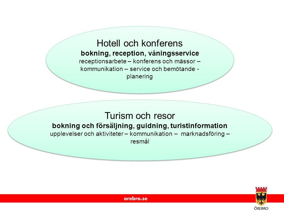 www.orebro.se Hotell och konferens bokning, reception, våningsservice receptionsarbete – konferens och mässor – kommunikation – service och bemötande
