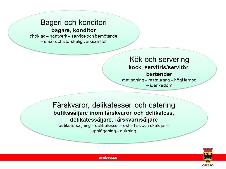 www.orebro.se Bageri och konditori bagare, konditor choklad – hantverk – service och bemötande – små- och storskalig verksamhet Bageri och konditori b