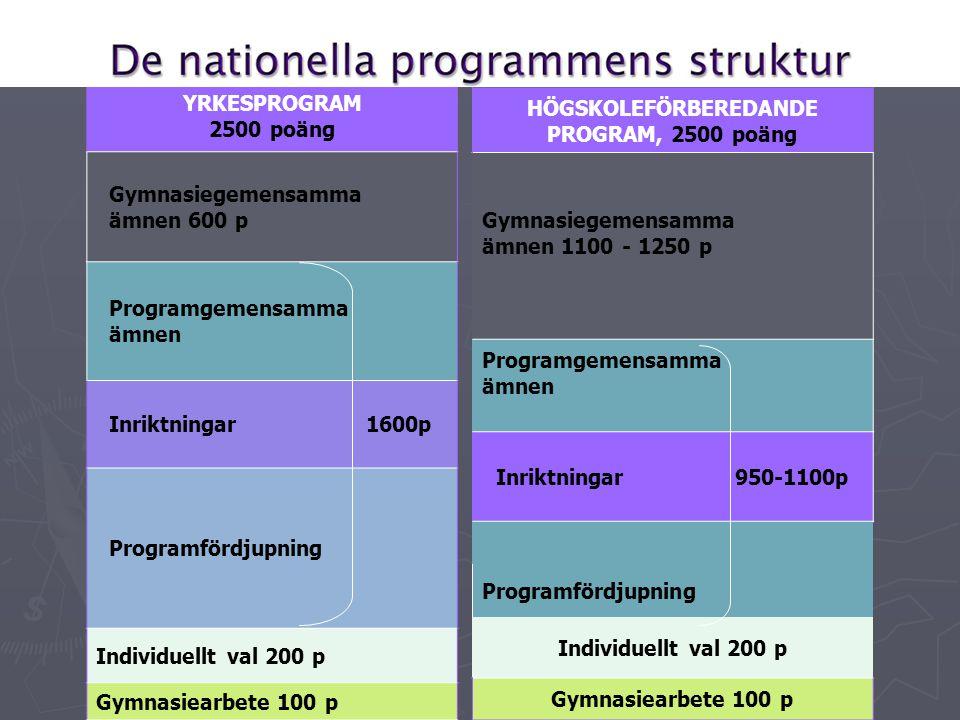 Gymnasiegemensamma ämnen Yrkespr.Högskoleförb.