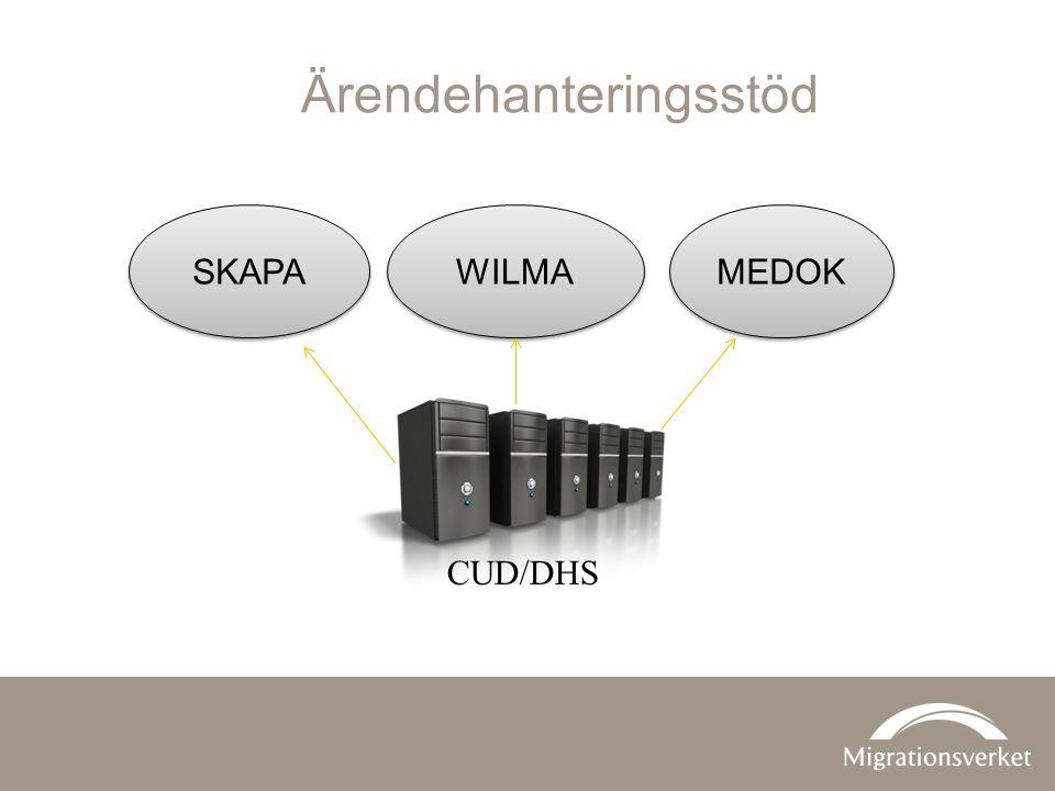 Ärendehanteringsstöd CUD/DHS MEDOK WILMA SKAPA