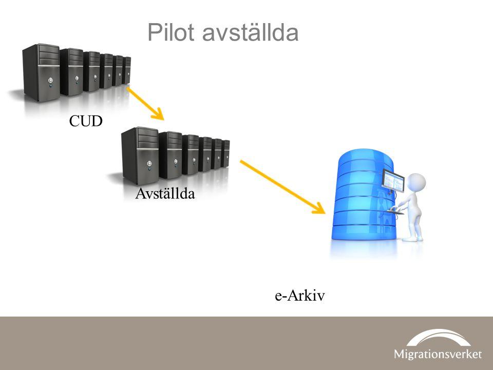 Avställda CUD e-Arkiv Pilot avställda