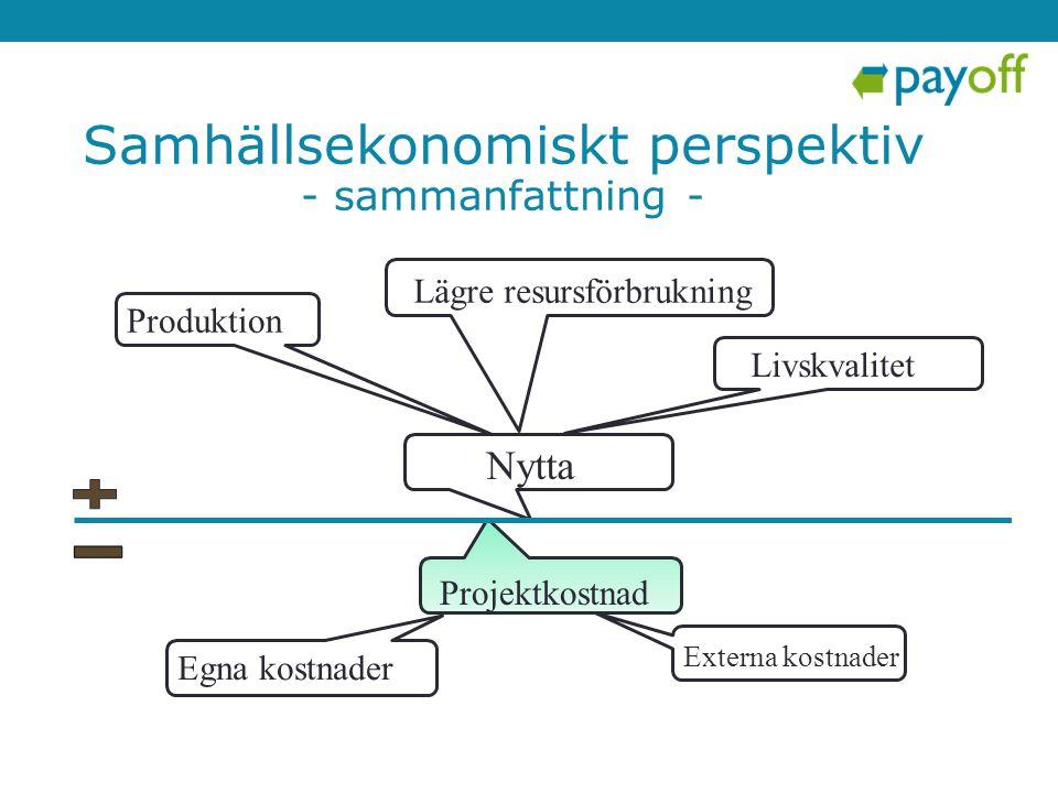 Projektkostnad Nytta Produktion Lägre resursförbrukning Egna kostnader Externa kostnader Livskvalitet Samhällsekonomiskt perspektiv - sammanfattning -