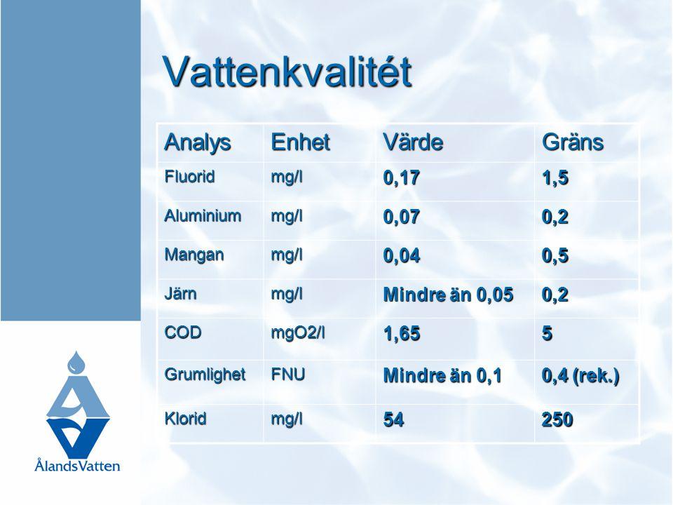 Vattenkvalitét AnalysEnhetVärdeGräns Fluoridmg/l0,171,5 Aluminiummg/l0,070,2 Manganmg/l0,040,5 Järnmg/l Mindre än 0,05 0,2 CODmgO2/l1,655 GrumlighetFNU Mindre än 0,1 0,4 (rek.) Kloridmg/l54250