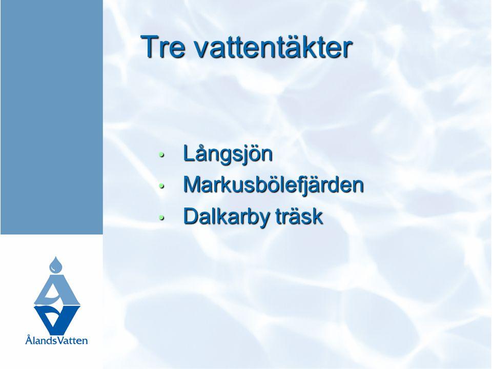 Tre vattentäkter • Långsjön • Markusbölefjärden • Dalkarby träsk