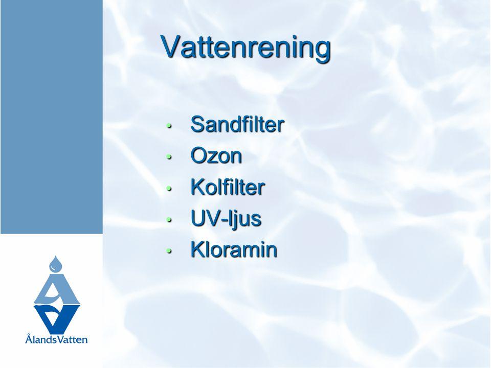 Vattenrening • Sandfilter • Ozon • Kolfilter • UV-ljus • Kloramin