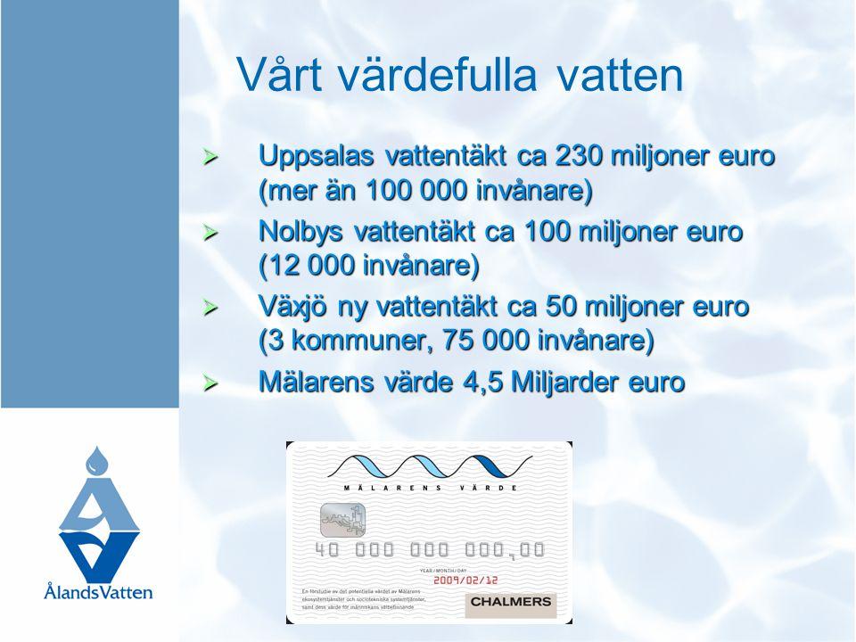  Uppsalas vattentäkt ca 230 miljoner euro (mer än 100 000 invånare)  Nolbys vattentäkt ca 100 miljoner euro (12 000 invånare)  Växjö ny vattentäkt ca 50 miljoner euro (3 kommuner, 75 000 invånare)  Mälarens värde 4,5 Miljarder euro Vårt värdefulla vatten