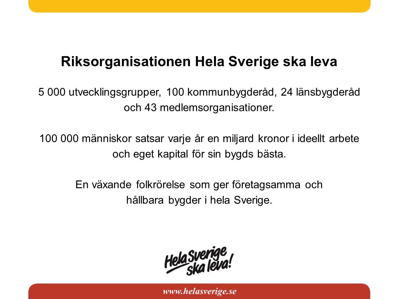 Riksorganisationen Hela Sverige ska leva 5 000 utvecklingsgrupper, 100 kommunbygderåd, 24 länsbygderåd och 43 medlemsorganisationer. 100 000 människor