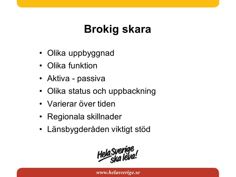 www.helasverige.se Brokig skara •Olika uppbyggnad •Olika funktion •Aktiva - passiva •Olika status och uppbackning •Varierar över tiden •Regionala skil