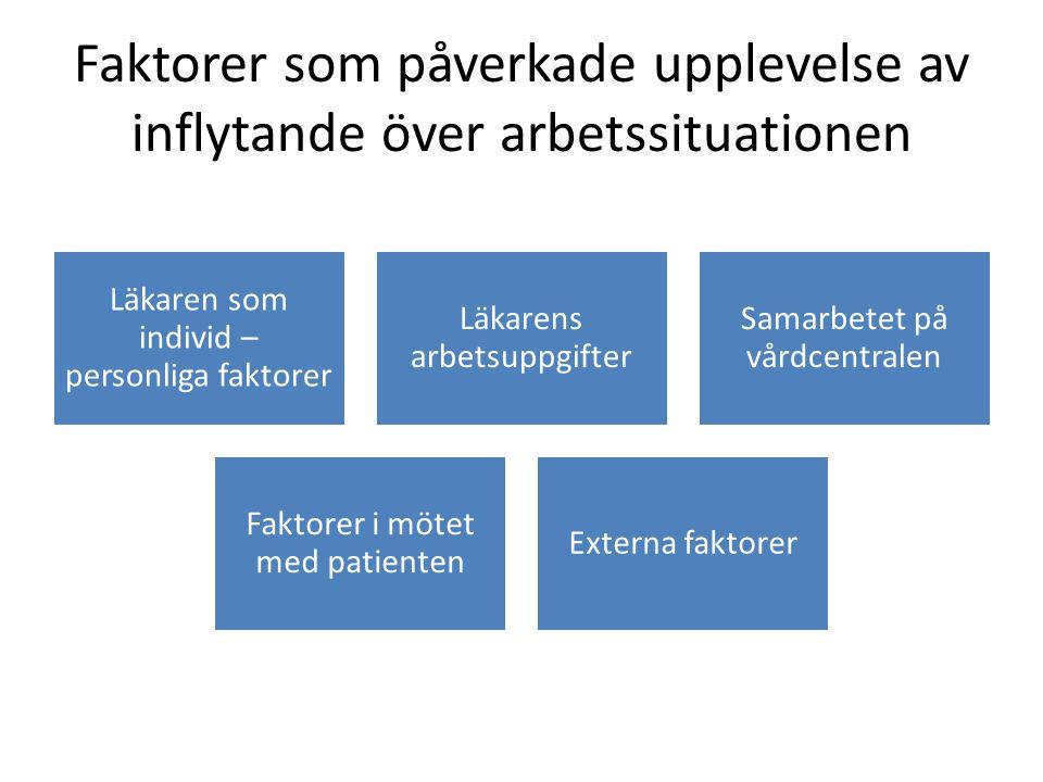 Faktorer som påverkade upplevelse av inflytande över arbetssituationen Läkaren som individ – personliga faktorer Läkarens arbetsuppgifter Samarbetet p