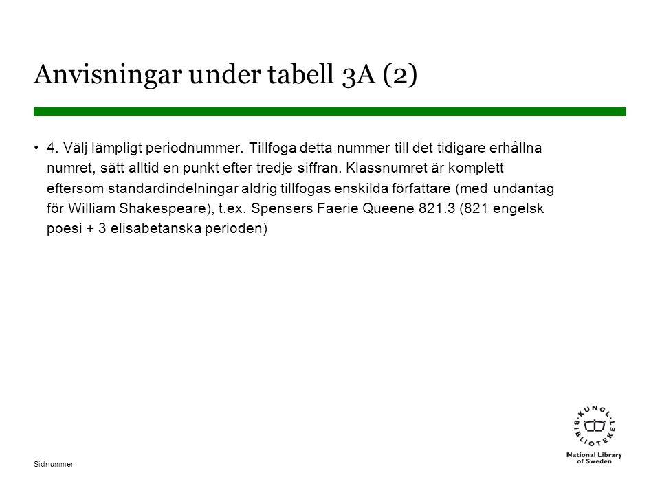 Sidnummer Anvisningar under tabell 3A (2) •4. Välj lämpligt periodnummer. Tillfoga detta nummer till det tidigare erhållna numret, sätt alltid en punk
