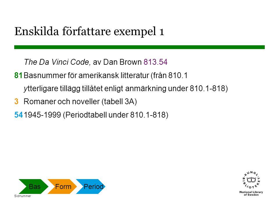 Sidnummer Enskilda författare exempel 1 The Da Vinci Code, av Dan Brown 813.54 81Basnummer för amerikansk litteratur (från 810.1 ytterligare tillägg t