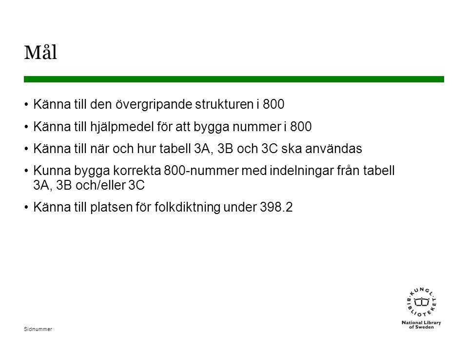 Sidnummer Sammanfattning (1) •Strukturen i 800 801-807 Standardindelningar 808 Retorik (808.001-808.7) + Samlingar av litterära texter från fler än två litteraturer (808.8) 809 Historia, beskrivning, kritik av fler än två litteraturer 810-890 Litteraturer på särskilda språk och från särskilda språkfamiljer