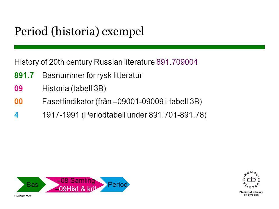 Sidnummer Period (historia) exempel History of 20th century Russian literature 891.709004 891.7 Basnummer för rysk litteratur 09 Historia (tabell 3B)