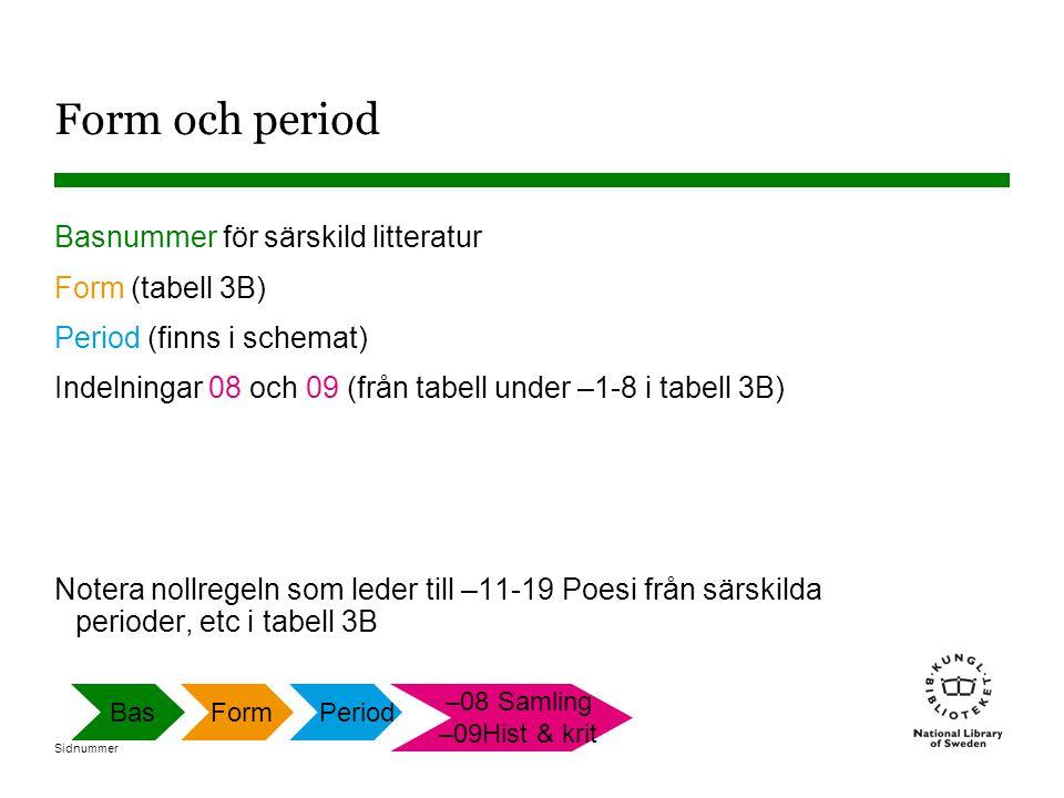 Sidnummer Form och period Basnummer för särskild litteratur Form (tabell 3B) Period (finns i schemat) Indelningar 08 och 09 (från tabell under –1-8 i
