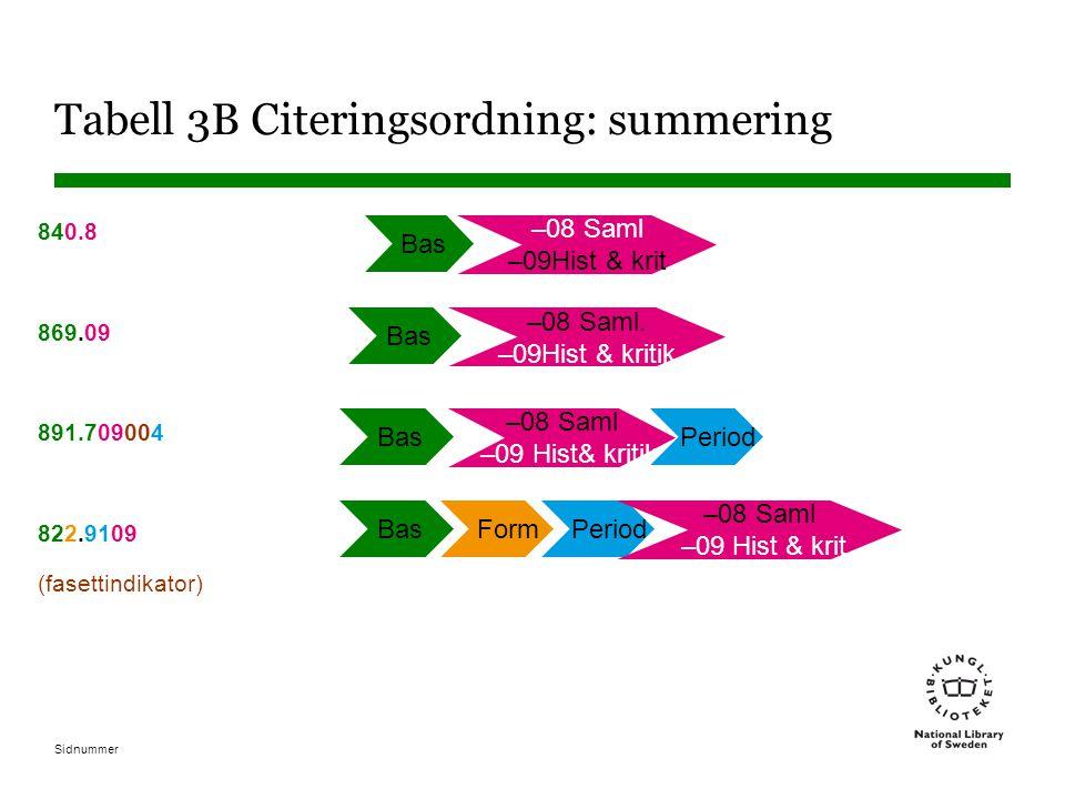 Sidnummer Tabell 3B Citeringsordning: summering 840.8 869.09 891.709004 822.9109 (fasettindikator) Bas –08 Saml –09Hist & krit Bas –08 Saml. –09Hist &