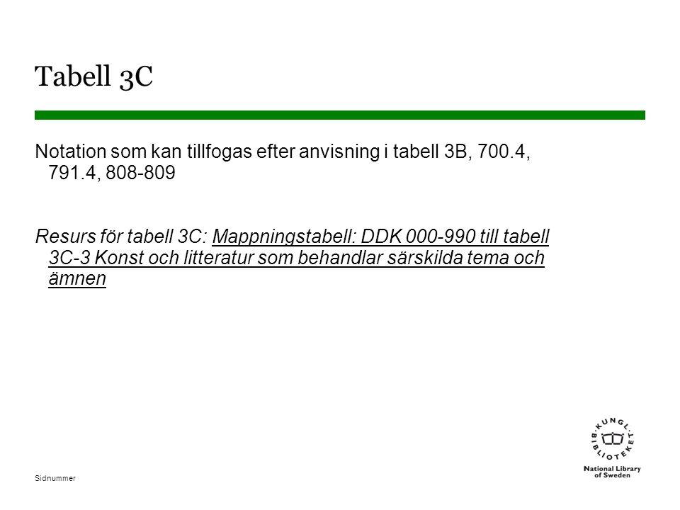 Sidnummer Tabell 3C Notation som kan tillfogas efter anvisning i tabell 3B, 700.4, 791.4, 808-809 Resurs för tabell 3C: Mappningstabell: DDK 000-990 t