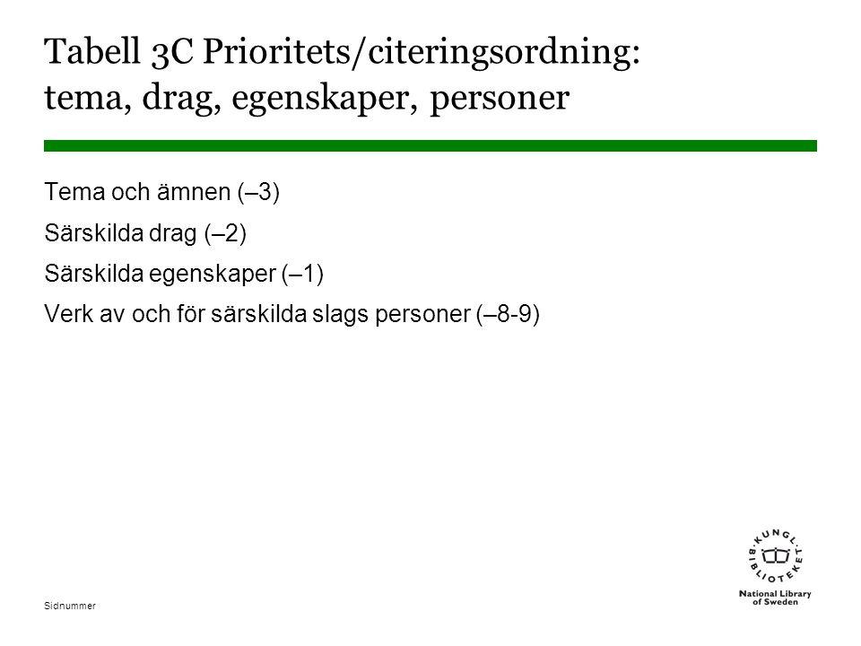 Sidnummer Tabell 3C Prioritets/citeringsordning: tema, drag, egenskaper, personer Tema och ämnen (–3) Särskilda drag (–2) Särskilda egenskaper (–1) Ve