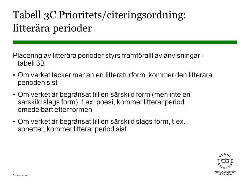 Sidnummer Tabell 3C Prioritets/citeringsordning: litterära perioder Placering av litterära perioder styrs framförallt av anvisningar i tabell 3B •Om v