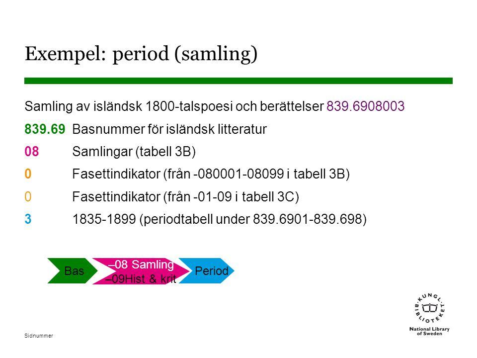 Sidnummer Exempel: period (samling) Samling av isländsk 1800-talspoesi och berättelser 839.6908003 839.69 Basnummer för isländsk litteratur 08 Samling