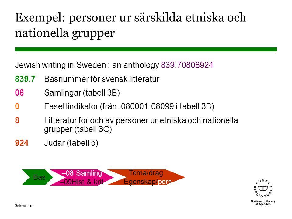 Sidnummer Exempel: personer ur särskilda etniska och nationella grupper Jewish writing in Sweden : an anthology 839.70808924 839.7 Basnummer för svens