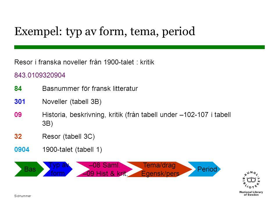 Sidnummer Exempel: typ av form, tema, period Resor i franska noveller från 1900-talet : kritik 843.0109320904 84 Basnummer för fransk litteratur 301 N