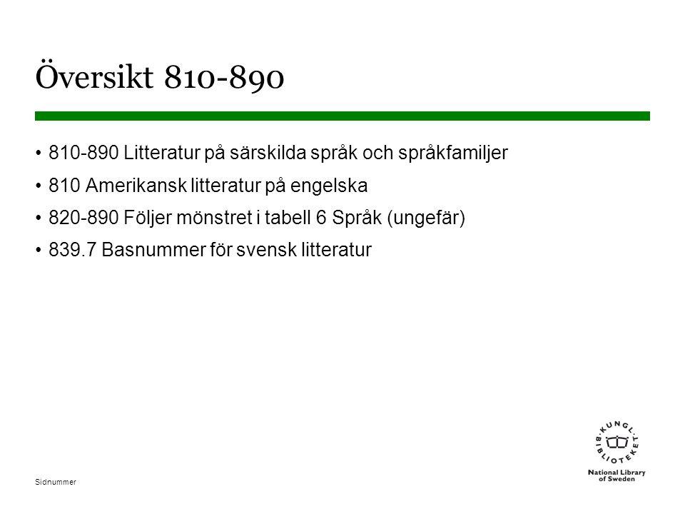 Sidnummer Exempel: form och tema History of nature poetry 809.1936 809 Historia, beskrivning, kritik av fler än två litteraturer 19 Poesi med särskilda drag (från 808.819) 36 Naturliga och fysiska fenomen (tabell 3C) 808 Retorik och saml.
