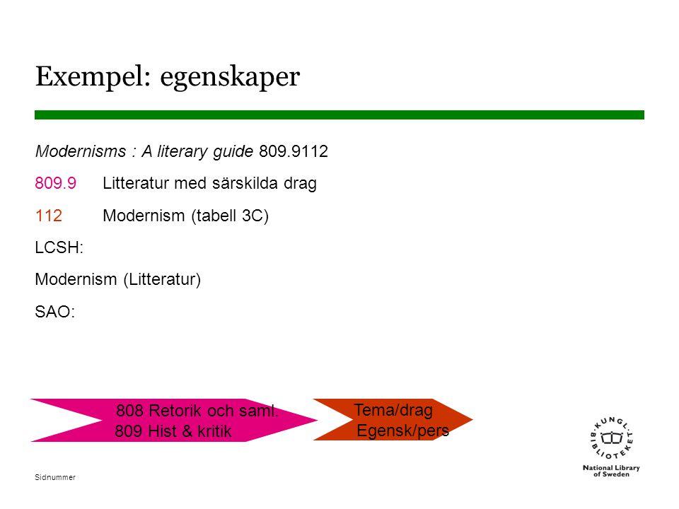Sidnummer Exempel: egenskaper Modernisms : A literary guide 809.9112 809.9Litteratur med särskilda drag 112Modernism (tabell 3C) LCSH: Modernism (Litt