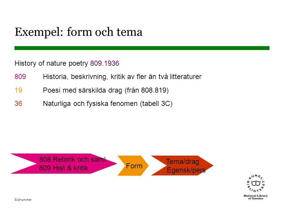 Sidnummer Exempel: form och tema History of nature poetry 809.1936 809 Historia, beskrivning, kritik av fler än två litteraturer 19 Poesi med särskild