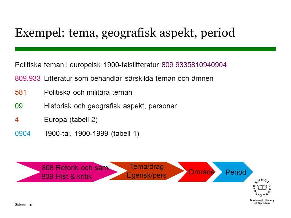 Sidnummer Exempel: tema, geografisk aspekt, period Politiska teman i europeisk 1900-talslitteratur 809.9335810940904 809.933 Litteratur som behandlar