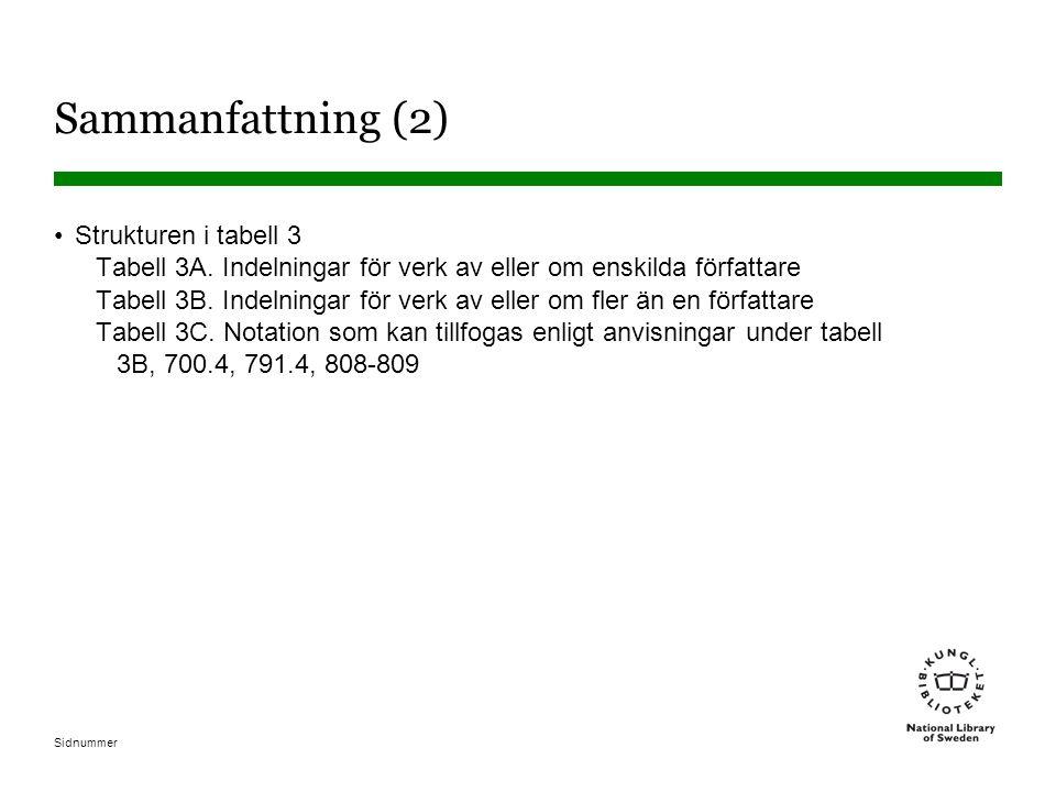 Sidnummer Sammanfattning (2) •Strukturen i tabell 3 Tabell 3A. Indelningar för verk av eller om enskilda författare Tabell 3B. Indelningar för verk av